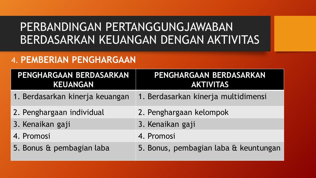 PERBANDINGAN PERTANGGUNGJAWABAN BERDASARKAN KEUANGAN DENGAN AKTIVITAS 4. PEMBERIAN PENGHARGAAN PENGHARGAAN BERDASARKAN KEUANGAN PENGHARGAAN BERDASARKA