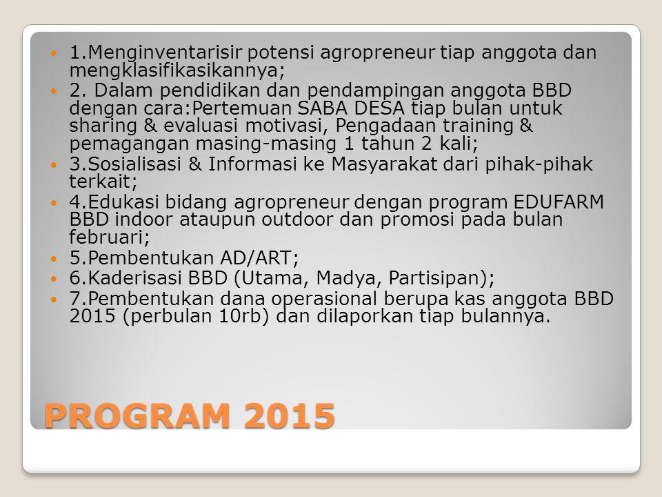 PROGRAM 2015 1.Menginventarisir potensi agropreneur tiap anggota dan mengklasifikasikannya; 2. Dalam pendidikan dan pendampingan anggota BBD dengan ca