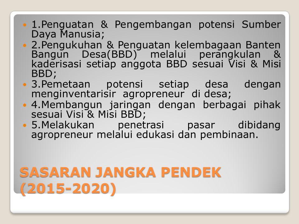 SASARAN JANGKA PENDEK (2015-2020) 1.Penguatan & Pengembangan potensi Sumber Daya Manusia; 2.Pengukuhan & Penguatan kelembagaan Banten Bangun Desa(BBD)