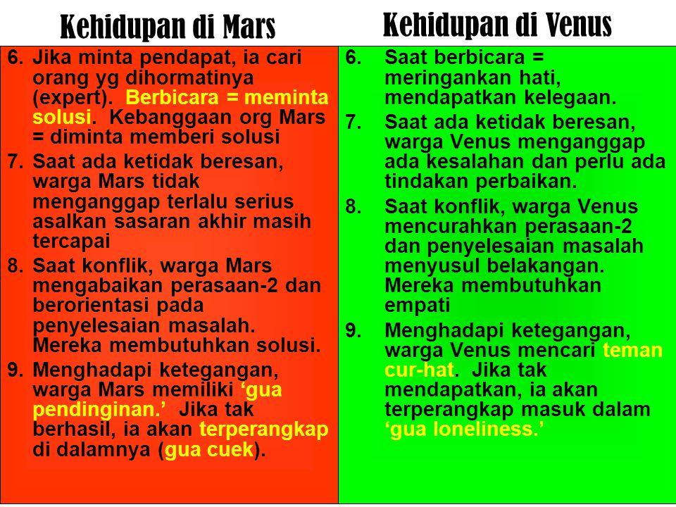 Kehidupan di Mars 6.Jika minta pendapat, ia cari orang yg dihormatinya (expert). Berbicara = meminta solusi. Kebanggaan org Mars = diminta memberi sol