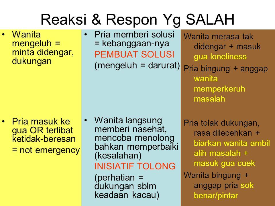 Reaksi & Respon Yg SALAH Wanita mengeluh = minta didengar, dukungan Pria masuk ke gua OR terlibat ketidak-beresan = not emergency Pria memberi solusi