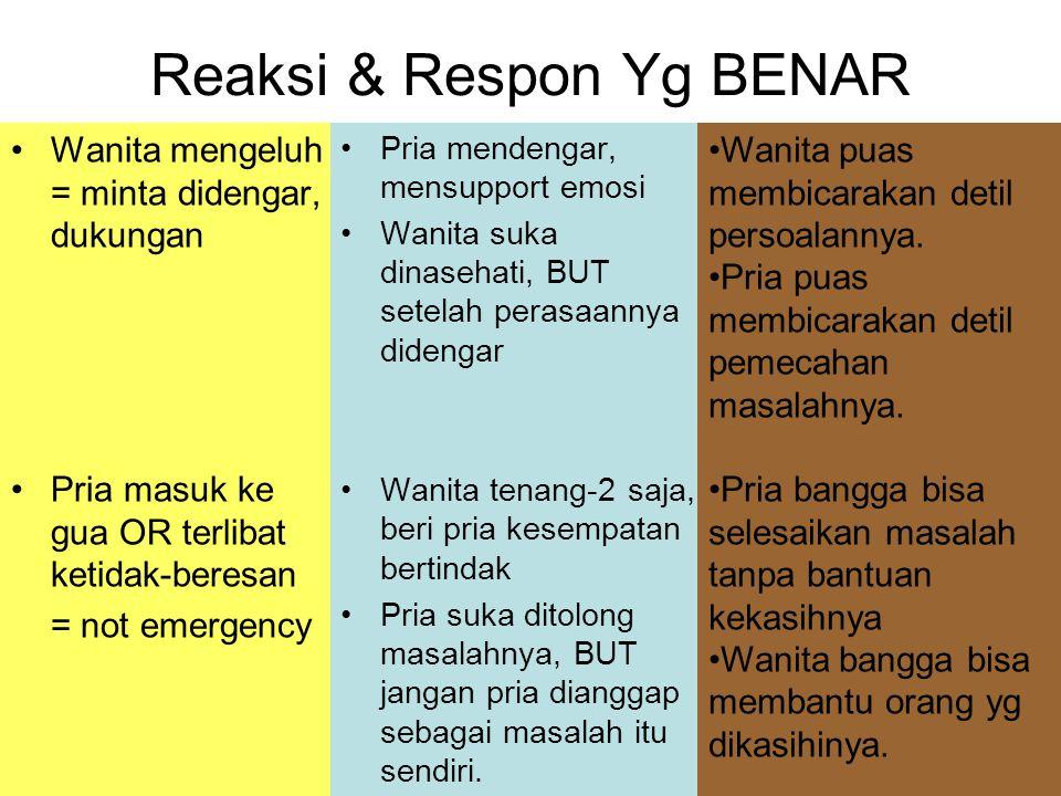 Reaksi & Respon Yg BENAR Wanita mengeluh = minta didengar, dukungan Pria masuk ke gua OR terlibat ketidak-beresan = not emergency Pria mendengar, mens