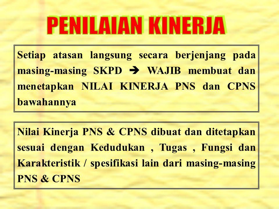 Setiap atasan langsung secara berjenjang pada masing-masing SKPD  WAJIB membuat dan menetapkan NILAI KINERJA PNS dan CPNS bawahannya Nilai Kinerja PN