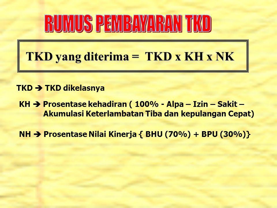 TKD yang diterima = TKD x KH x NK TKD  TKD dikelasnya KH  Prosentase kehadiran ( 100% - Alpa – Izin – Sakit – Akumulasi Keterlambatan Tiba dan kepul