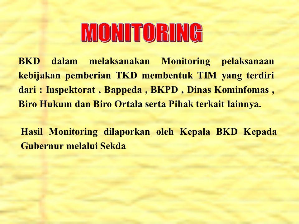 BKD dalam melaksanakan Monitoring pelaksanaan kebijakan pemberian TKD membentuk TIM yang terdiri dari : Inspektorat, Bappeda, BKPD, Dinas Kominfomas,