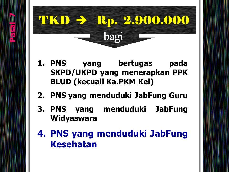 Pasal 7 TKD  Rp. 2.900.000 1.PNS yang bertugas pada SKPD/UKPD yang menerapkan PPK BLUD (kecuali Ka.PKM Kel) 2.PNS yang menduduki JabFung Guru 3.PNS y
