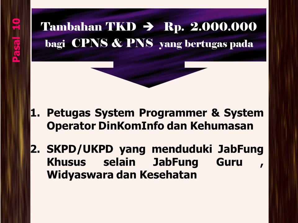 Tambahan TKD  Rp. 2.000.000 bagi CPNS & PNS yang bertugas pada Pasal 10 1.Petugas System Programmer & System Operator DinKomInfo dan Kehumasan 2.SKPD