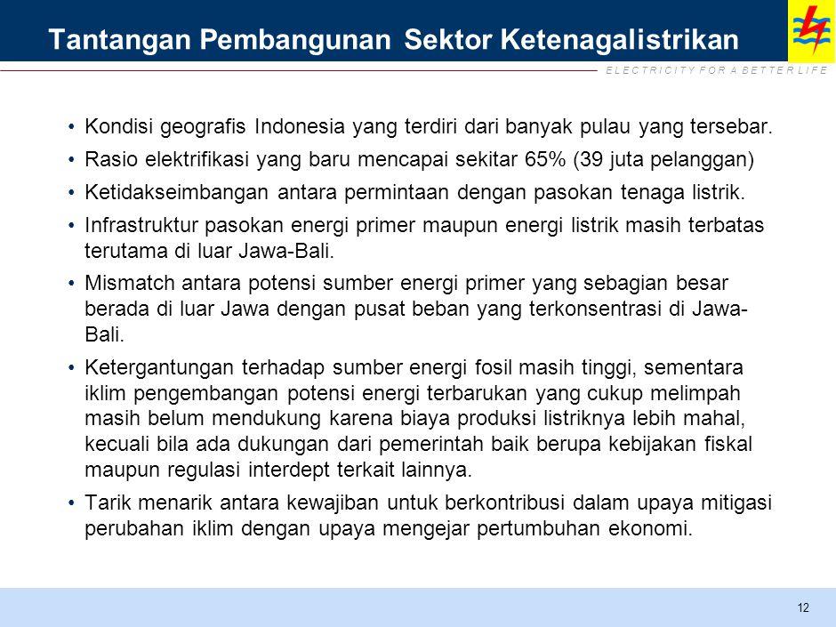 E L E C T R I C I T Y F O R A B E T T E R L I F E Tantangan Pembangunan Sektor Ketenagalistrikan Kondisi geografis Indonesia yang terdiri dari banyak