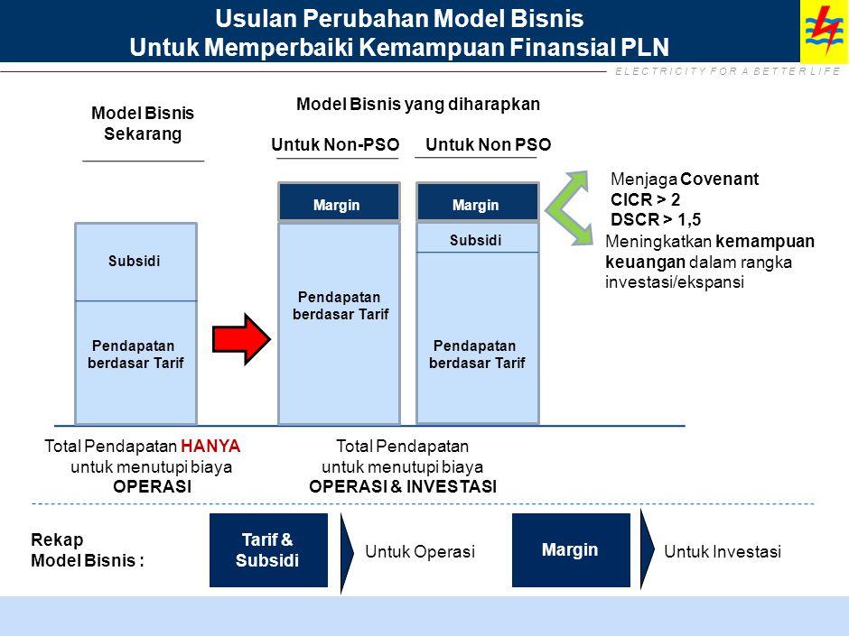 E L E C T R I C I T Y F O R A B E T T E R L I F E Usulan Perubahan Model Bisnis Untuk Memperbaiki Kemampuan Finansial PLN Model Bisnis Sekarang Total Pendapatan HANYA untuk menutupi biaya OPERASI Pendapatan berdasar Tarif Subsidi Pendapatan berdasar Tarif Subsidi Margin Total Pendapatan untuk menutupi biaya OPERASI & INVESTASI Menjaga Covenant CICR > 2 DSCR > 1,5 Meningkatkan kemampuan keuangan dalam rangka investasi/ekspansi Untuk Investasi Untuk Operasi Tarif & Subsidi Margin Rekap Model Bisnis : Model Bisnis yang diharapkan Untuk Non-PSO Untuk Non PSO Pendapatan berdasar Tarif Margin