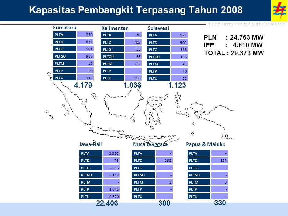 E L E C T R I C I T Y F O R A B E T T E R L I F E Sumatera KalimantanSulawesi Papua & MalukuNusa TenggaraJawa-Bali 2.536 PLTA 76 PLTD 2.236 PLTG PLTGU PLTM 6.143 - 1.045 10.370 PLTP PLTU 850 PLTA 832 PLTD 561 PLTG PLTGU PLTM 968 13 10 945 PLTP PLTU 30 PLTA 705 PLTD 55 PLTG PLTGU PLTM 66 0.2 - 180 PLTP PLTU 172 PLTA 500 PLTD 183 PLTG PLTGU PLTM 135 41 40 52 PLTP PLTU - PLTA 327 PLTD - PLTG PLTGU PLTM - 3 - - PLTP PLTU - PLTA 298 PLTD - PLTG PLTGU PLTM - 2 - - PLTP PLTU 22.406300 330 4.179 1.036 1.123 Kapasitas Pembangkit Terpasang Tahun 2008 PLN : 24.763 MW IPP : 4.610 MW TOTAL : 29.373 MW