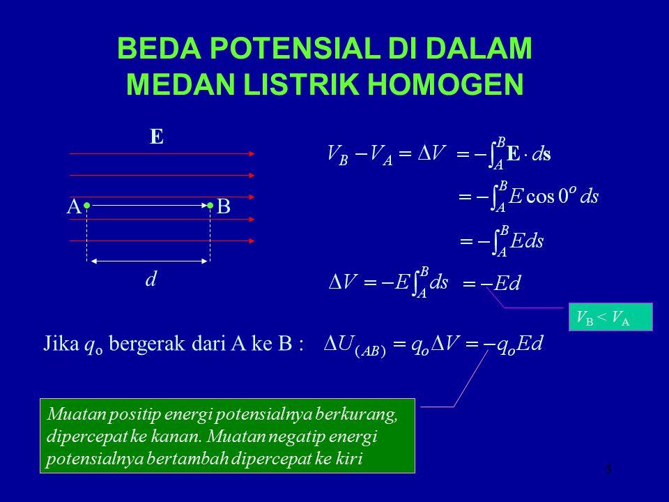 6 A B d E C s Jika muatan uji q o bergerak dari A ke C : V B = V C Bidang ekuipotensial adalah himpunan titik-titik yang tersebar secara kontinyu dan memiliki potensial yang sama.
