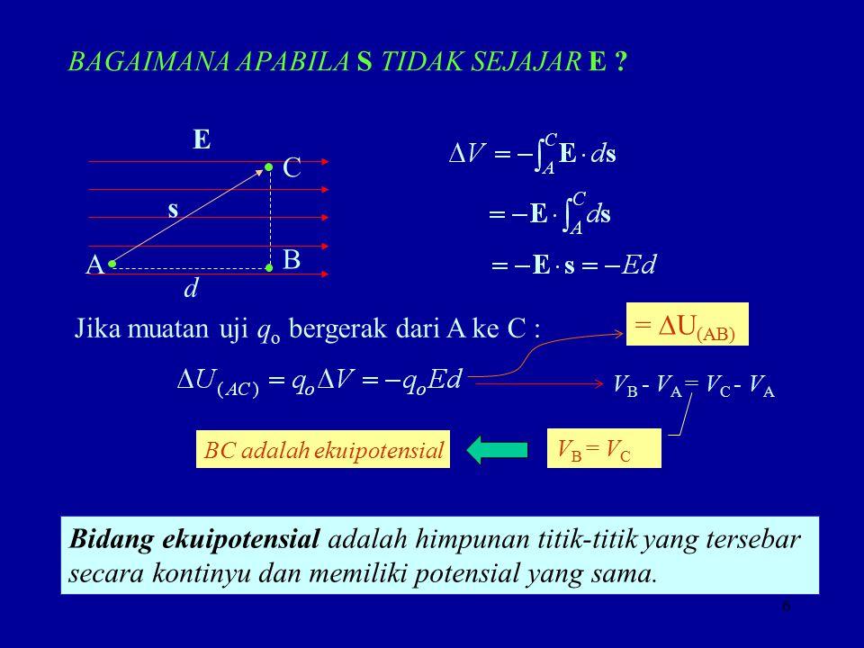 7 POTENSIAL LISTRIK OLEH MUATAN TITIK ds { dr  B rBrB A rArA r q Energi potensial sepasang muatan q'q' r q Usaha untuk membawa muatan q' dari jauh tak hingga ke titik sejauh r dari muatan q Potensial oleh beberapa muatan titik Jumlah potensial oleh masing-masing muatan