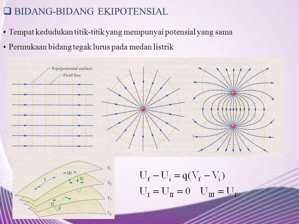  BIDANG-BIDANG EKIPOTENSIAL Tempat kedudukan titik-titik yang mempunyai potensial yang sama Permukaan bidang tegak lurus pada medan listrik