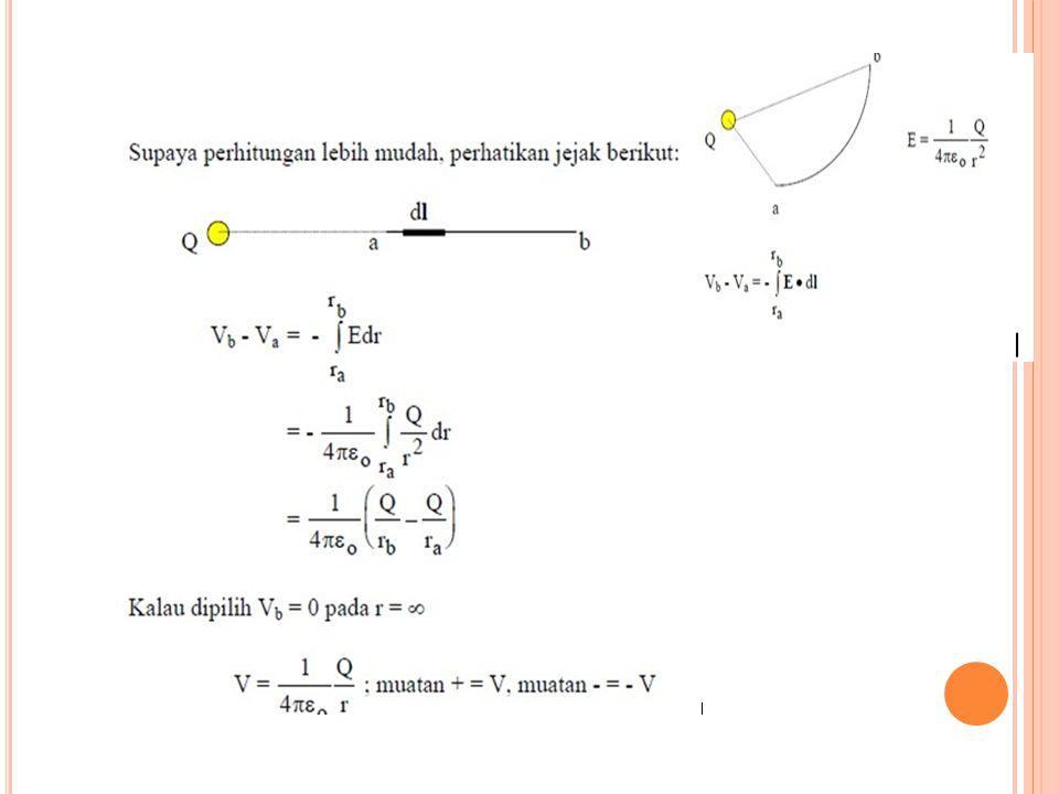 CONTOH SOAL .1. Tentukan potensial listrik di titik P pada gambar di bawah ini.