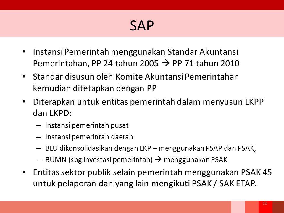 SAP Instansi Pemerintah menggunakan Standar Akuntansi Pemerintahan, PP 24 tahun 2005  PP 71 tahun 2010 Standar disusun oleh Komite Akuntansi Pemerint