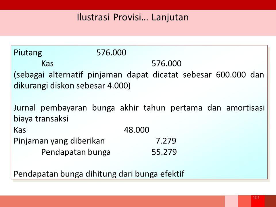 Ilustrasi Provisi… Lanjutan 101 Piutang576.000 Kas576.000 (sebagai alternatif pinjaman dapat dicatat sebesar 600.000 dan dikurangi diskon sebesar 4.00