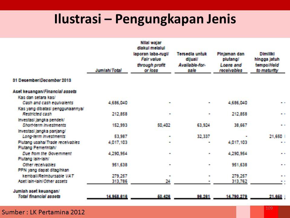 Ilustrasi – Pengungkapan Jenis 109 Sumber : LK Pertamina 2012