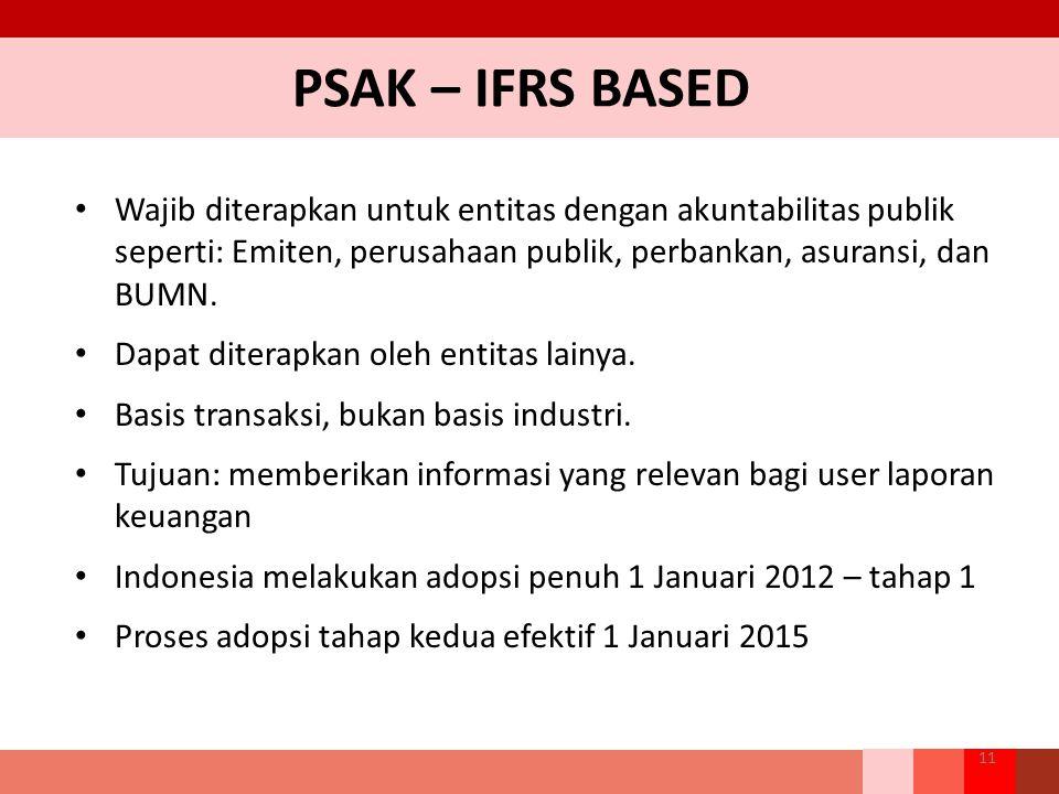 PSAK – IFRS BASED Wajib diterapkan untuk entitas dengan akuntabilitas publik seperti: Emiten, perusahaan publik, perbankan, asuransi, dan BUMN. Dapat