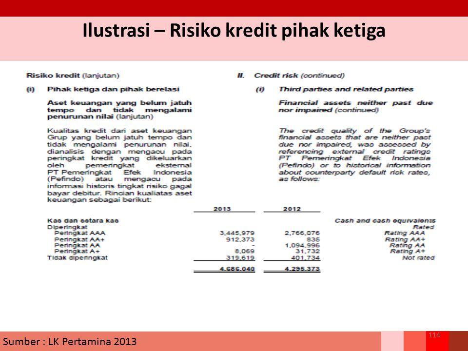 Ilustrasi – Risiko kredit pihak ketiga 114 Sumber : LK Pertamina 2013