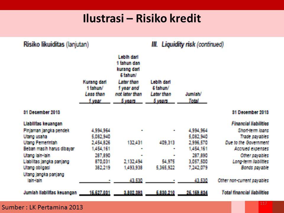 Ilustrasi – Risiko kredit 117 Sumber : LK Pertamina 2013