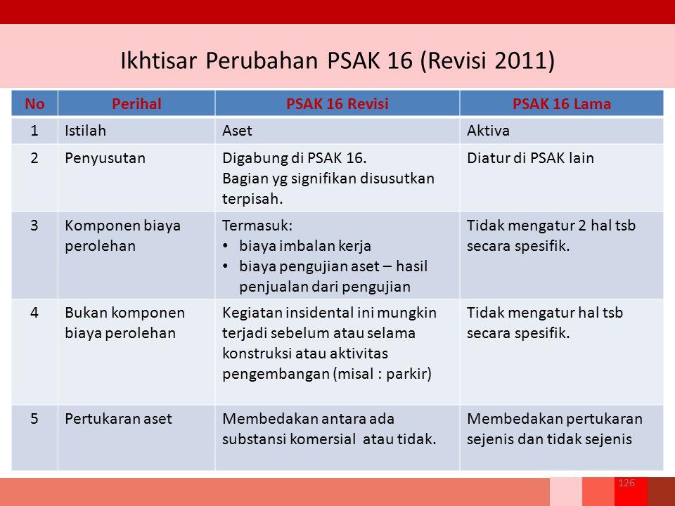 Ikhtisar Perubahan PSAK 16 (Revisi 2011) NoPerihalPSAK 16 RevisiPSAK 16 Lama 1IstilahAsetAktiva 2PenyusutanDigabung di PSAK 16. Bagian yg signifikan d