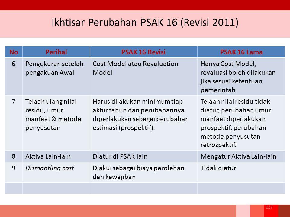 Ikhtisar Perubahan PSAK 16 (Revisi 2011) NoPerihalPSAK 16 RevisiPSAK 16 Lama 6Pengukuran setelah pengakuan Awal Cost Model atau Revaluation Model Hany
