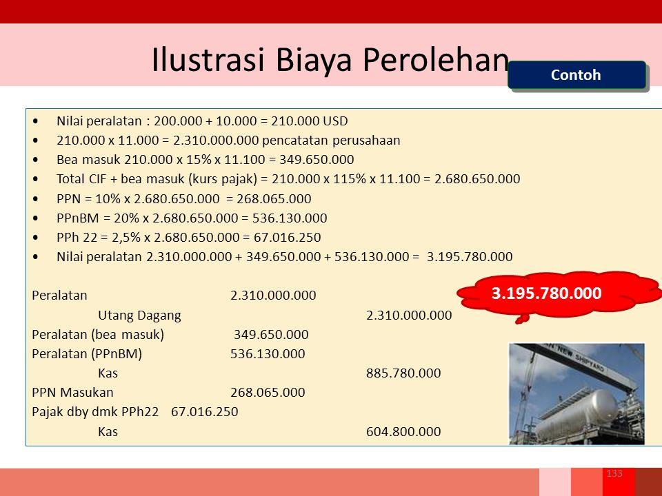 Ilustrasi Biaya Perolehan Contoh 133 Nilai peralatan : 200.000 + 10.000 = 210.000 USD 210.000 x 11.000 = 2.310.000.000 pencatatan perusahaan Bea masuk