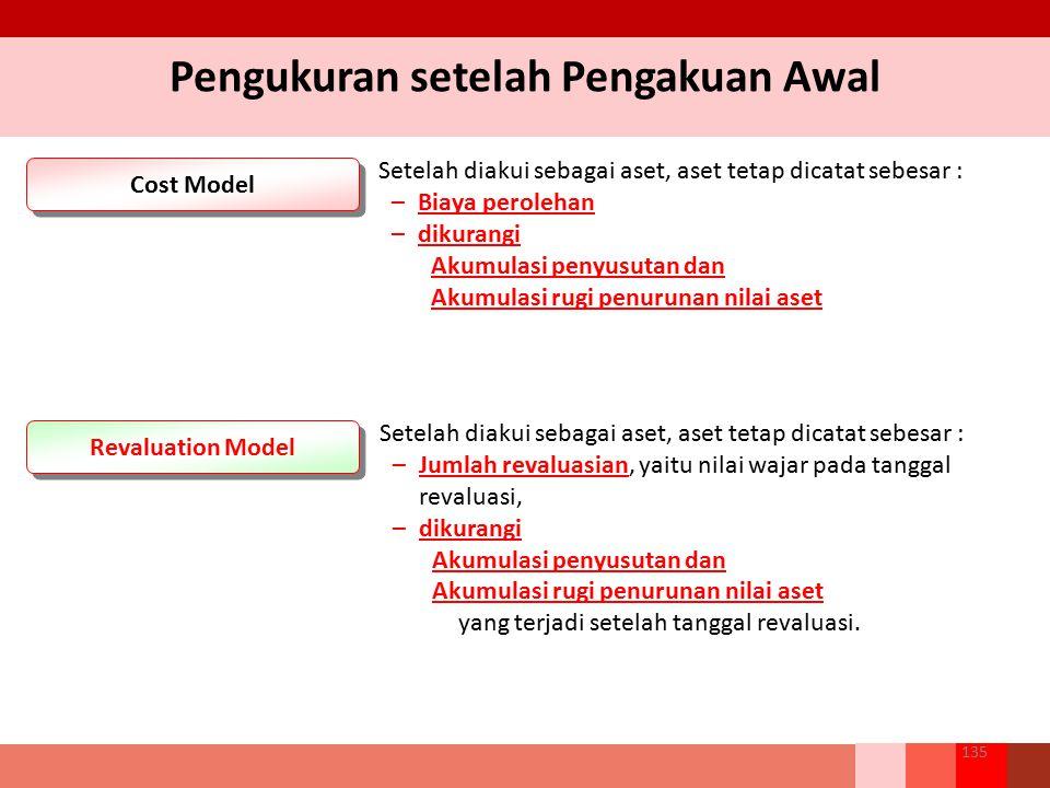Pengukuran setelah Pengakuan Awal Cost Model Revaluation Model Setelah diakui sebagai aset, aset tetap dicatat sebesar : –Biaya perolehan –dikurangi A