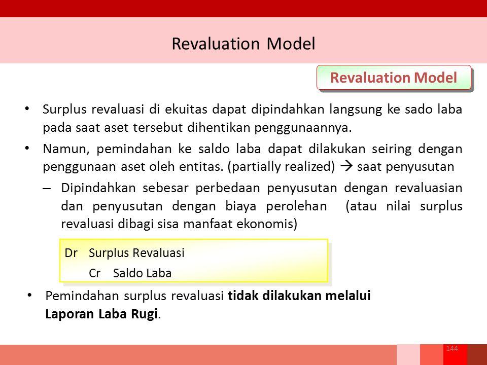 Revaluation Model Surplus revaluasi di ekuitas dapat dipindahkan langsung ke sado laba pada saat aset tersebut dihentikan penggunaannya. Namun, pemind