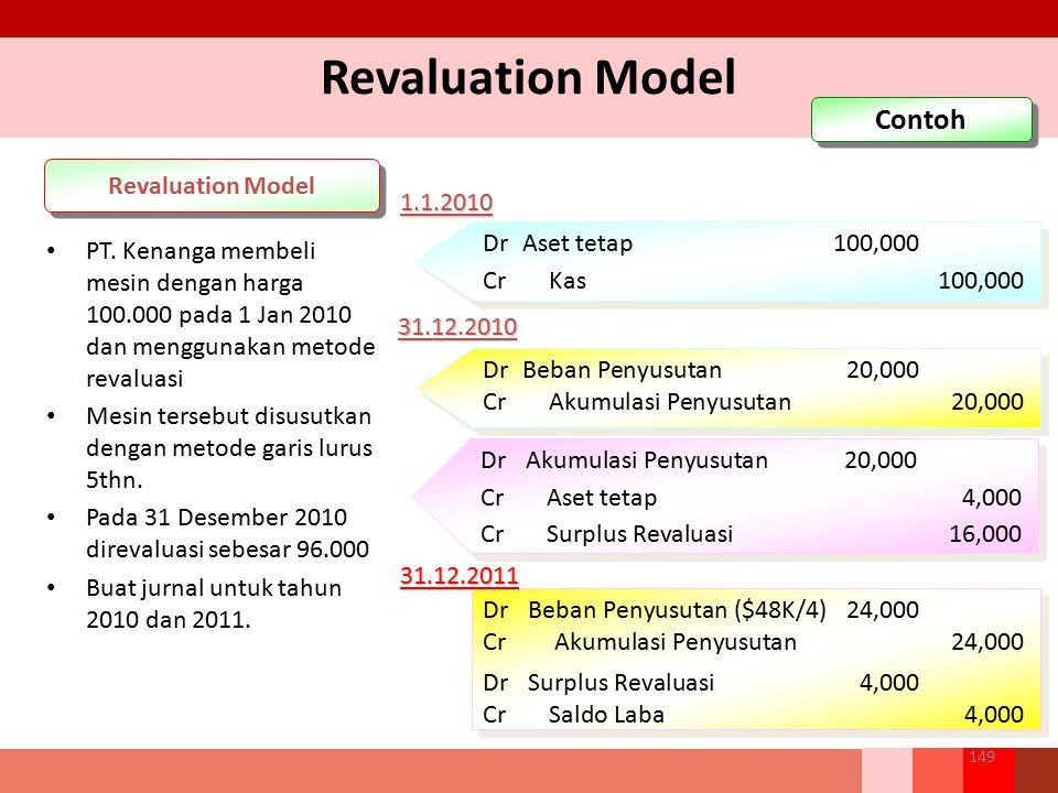Revaluation Model PT. Kenanga membeli mesin dengan harga 100.000 pada 1 Jan 2010 dan menggunakan metode revaluasi Mesin tersebut disusutkan dengan met