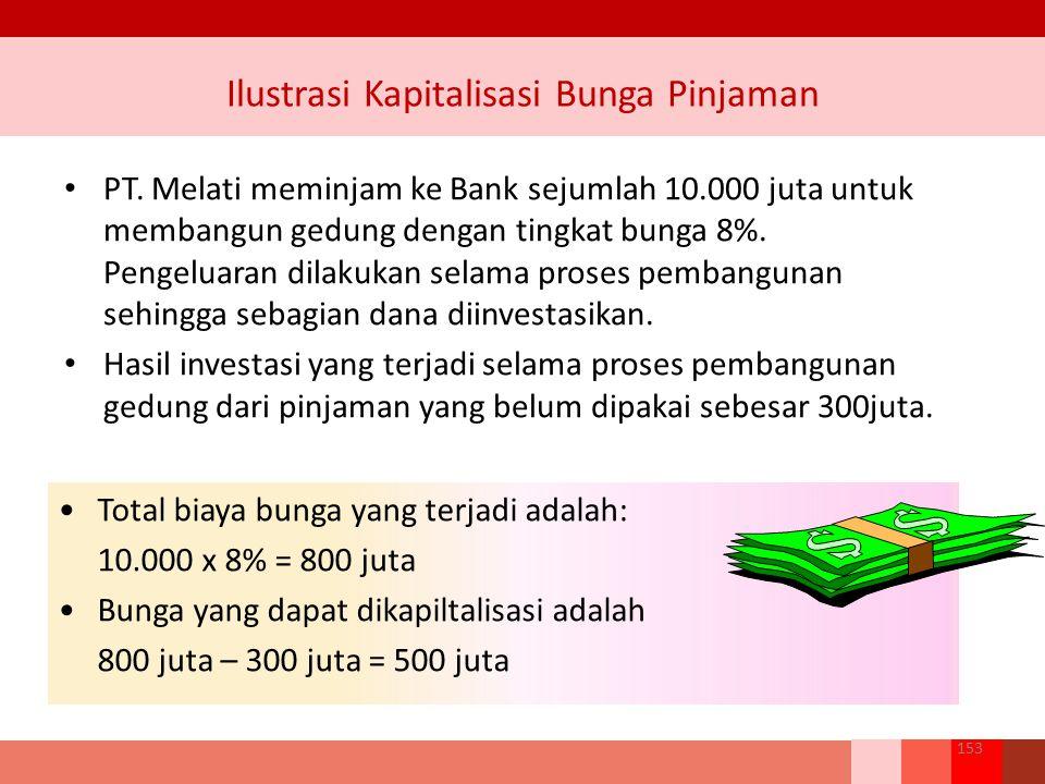 Ilustrasi Kapitalisasi Bunga Pinjaman PT. Melati meminjam ke Bank sejumlah 10.000 juta untuk membangun gedung dengan tingkat bunga 8%. Pengeluaran dil