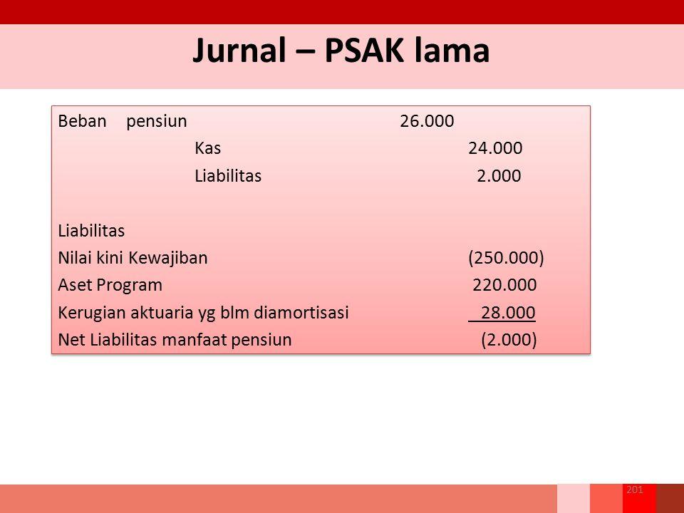 Jurnal – PSAK lama 201 Bebanpensiun26.000 Kas24.000 Liabilitas 2.000 Liabilitas Nilai kini Kewajiban (250.000) Aset Program 220.000 Kerugian aktuaria