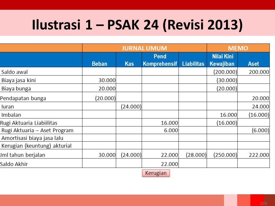 Ilustrasi 1 – PSAK 24 (Revisi 2013) JURNAL UMUMMEMO Beban Kas Pend Komprehensif Liabilitas Nilai Kini KewajibanAset Saldo awal (200.000)200.000 Biaya