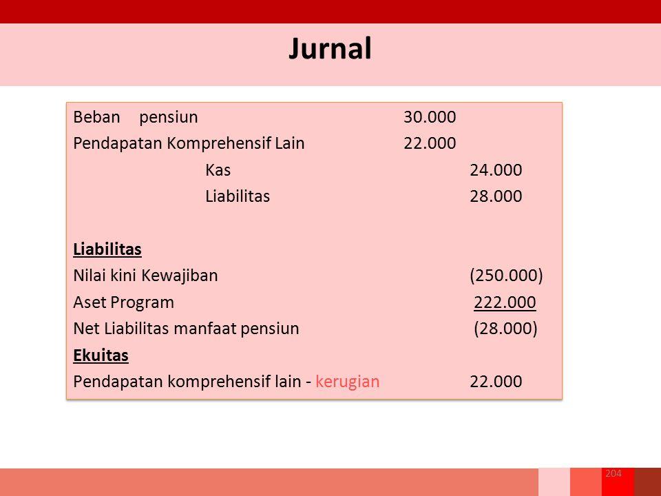 Jurnal 204 Bebanpensiun30.000 Pendapatan Komprehensif Lain22.000 Kas24.000 Liabilitas28.000 Liabilitas Nilai kini Kewajiban (250.000) Aset Program 222