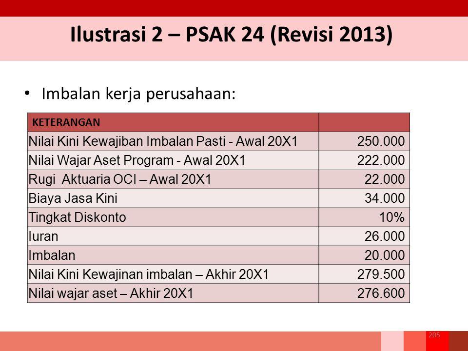 Ilustrasi 2 – PSAK 24 (Revisi 2013) Imbalan kerja perusahaan: 205 KETERANGAN Nilai Kini Kewajiban Imbalan Pasti - Awal 20X1250.000 Nilai Wajar Aset Pr