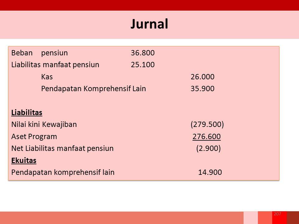 Jurnal 207 Bebanpensiun36.800 Liabilitas manfaat pensiun25.100 Kas26.000 Pendapatan Komprehensif Lain35.900 Liabilitas Nilai kini Kewajiban (279.500)