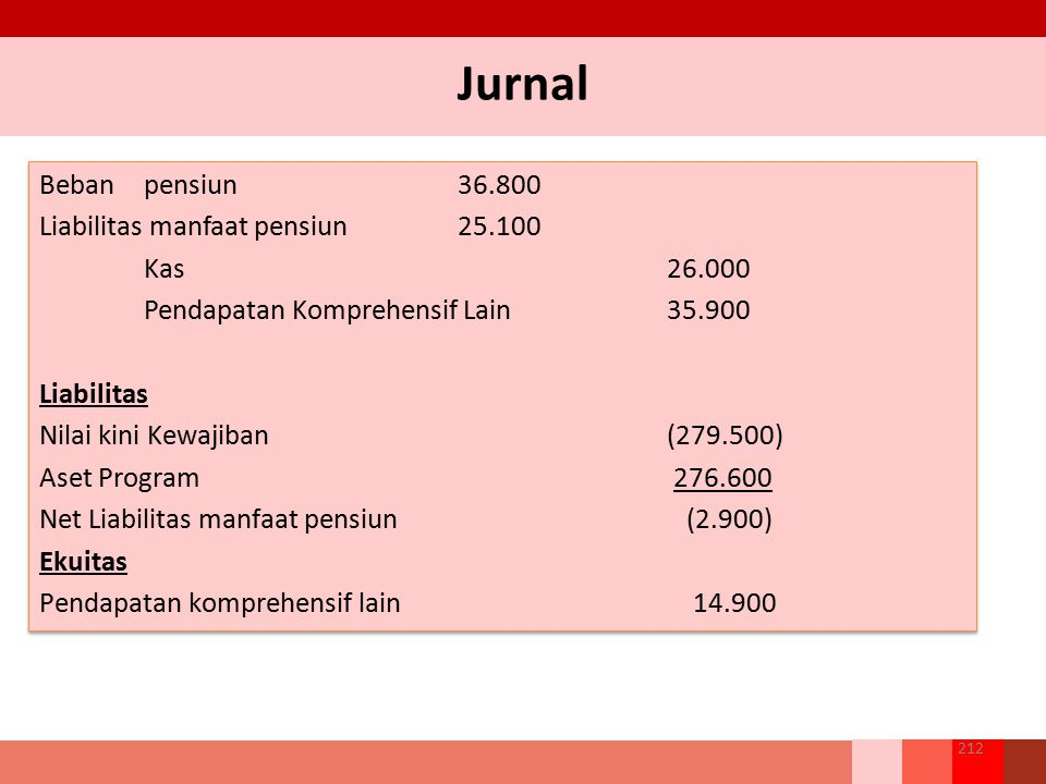Jurnal 212 Bebanpensiun36.800 Liabilitas manfaat pensiun25.100 Kas26.000 Pendapatan Komprehensif Lain35.900 Liabilitas Nilai kini Kewajiban (279.500)