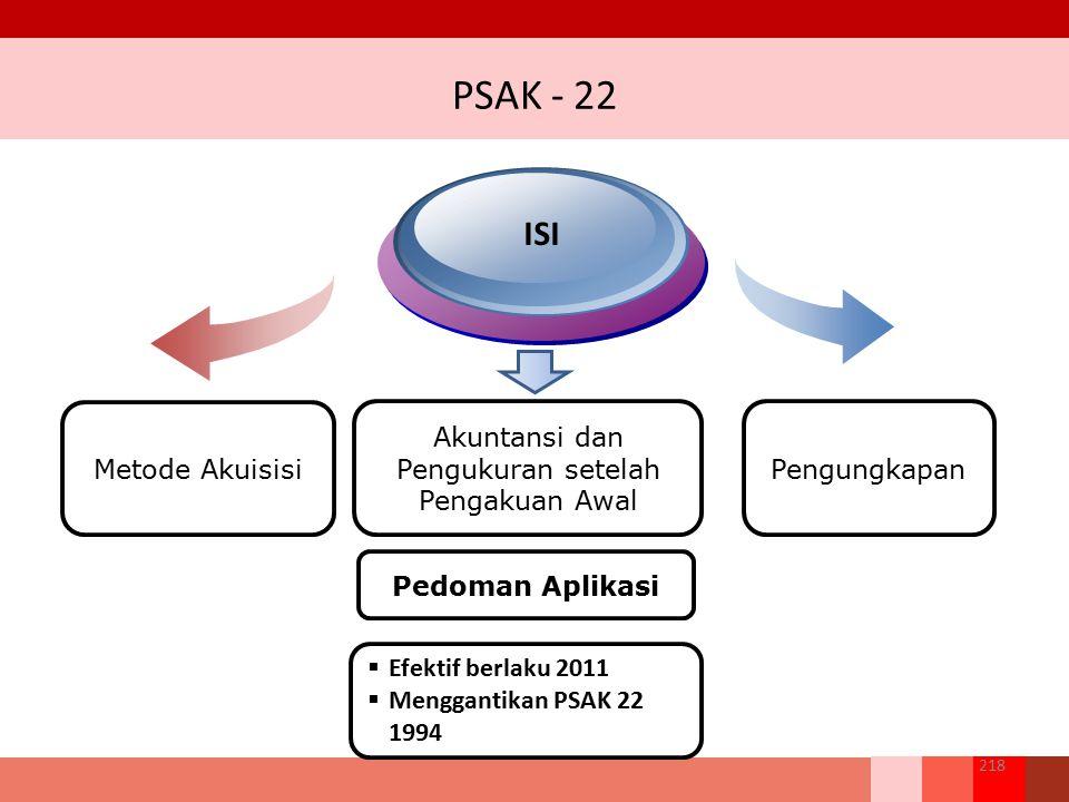 PSAK - 22 Akuntansi dan Pengukuran setelah Pengakuan Awal ISI 218  Efektif berlaku 2011  Menggantikan PSAK 22 1994 Metode Akuisisi Pengungkapan Pedo