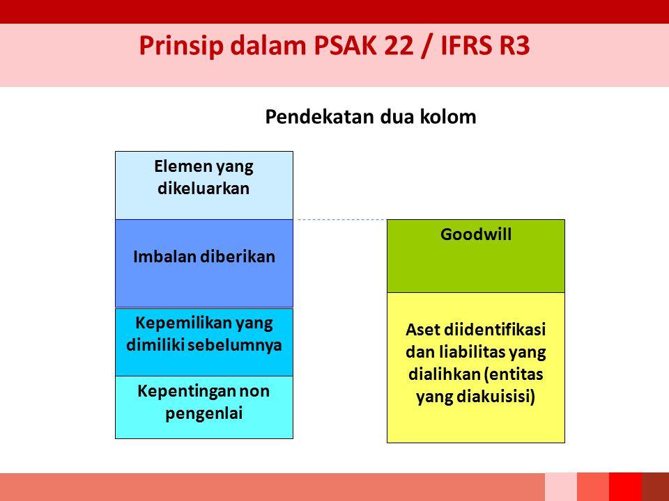 Prinsip dalam PSAK 22 / IFRS R3 Elemen yang dikeluarkan Imbalan diberikan Kepemilikan yang dimiliki sebelumnya Kepentingan non pengenlai Goodwill Aset