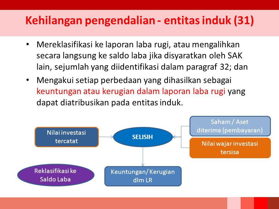 Kehilangan pengendalian - entitas induk (31) Mereklasifikasi ke laporan laba rugi, atau mengalihkan secara langsung ke saldo laba jika disyaratkan ole
