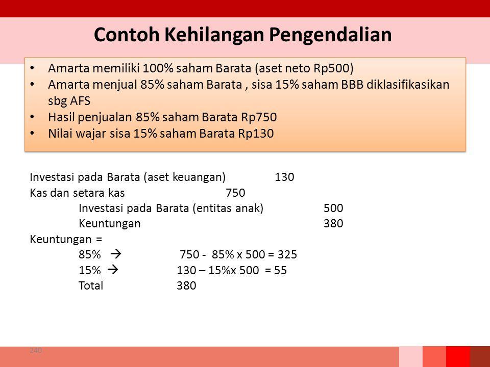 Contoh Kehilangan Pengendalian Amarta memiliki 100% saham Barata (aset neto Rp500) Amarta menjual 85% saham Barata, sisa 15% saham BBB diklasifikasika