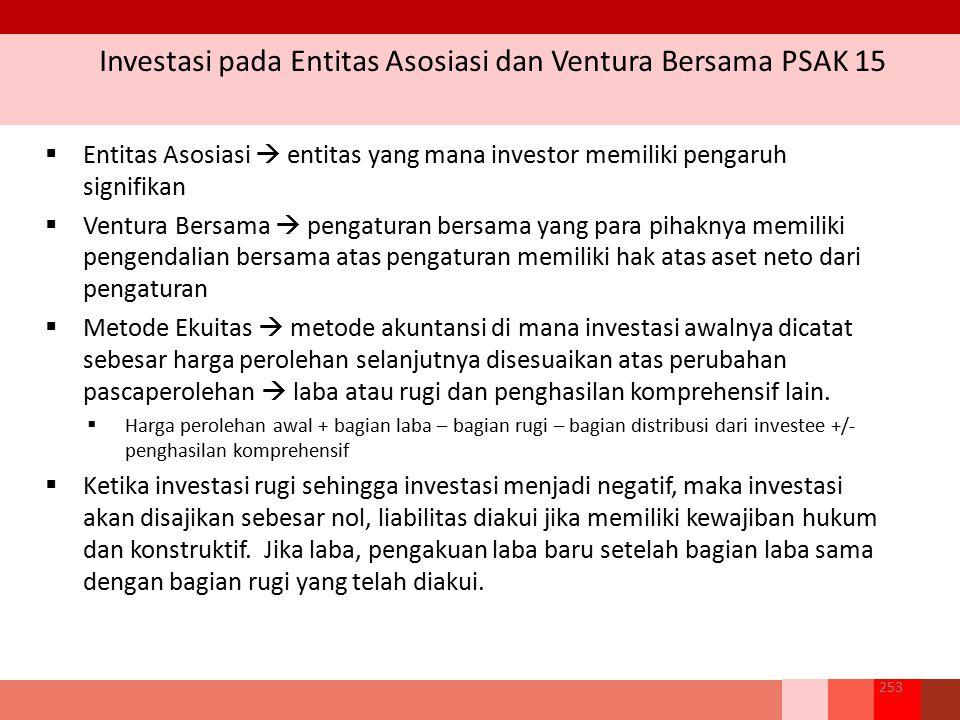 Investasi pada Entitas Asosiasi dan Ventura Bersama PSAK 15 253  Entitas Asosiasi  entitas yang mana investor memiliki pengaruh signifikan  Ventura