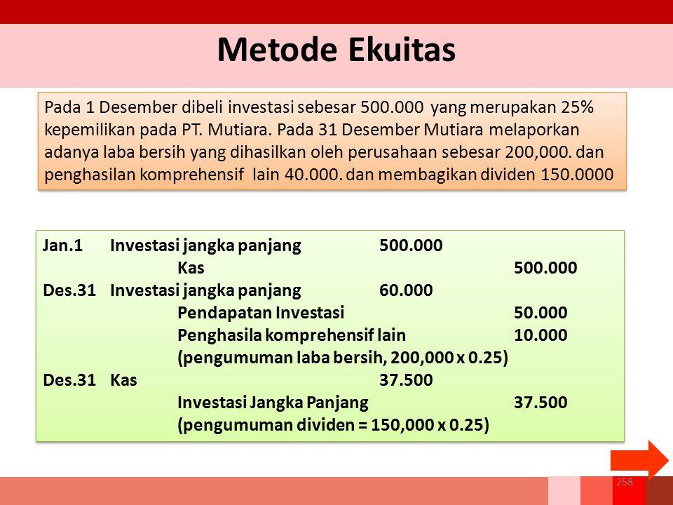 Metode Ekuitas Pada 1 Desember dibeli investasi sebesar 500.000 yang merupakan 25% kepemilikan pada PT. Mutiara. Pada 31 Desember Mutiara melaporkan a