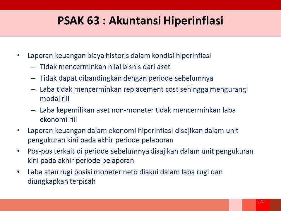 PSAK 63 : Akuntansi Hiperinflasi Laporan keuangan biaya historis dalam kondisi hiperinflasi – Tidak mencerminkan nilai bisnis dari aset – Tidak dapat