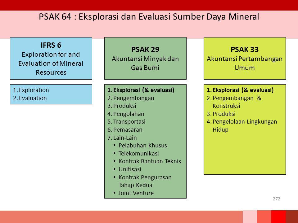 PSAK 64 : Eksplorasi dan Evaluasi Sumber Daya Mineral 272 1.Exploration 2.Evaluation IFRS 6 Exploration for and Evaluation of Mineral Resources PSAK 2