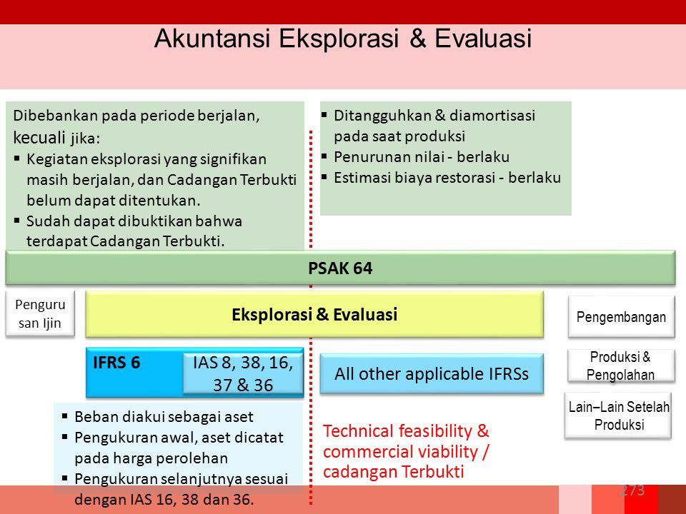 Akuntansi Eksplorasi & Evaluasi 273 Penguru san Ijin Eksplorasi & Evaluasi Pengembangan Produksi & Pengolahan Lain–Lain Setelah Produksi IFRS 6 IAS 8,
