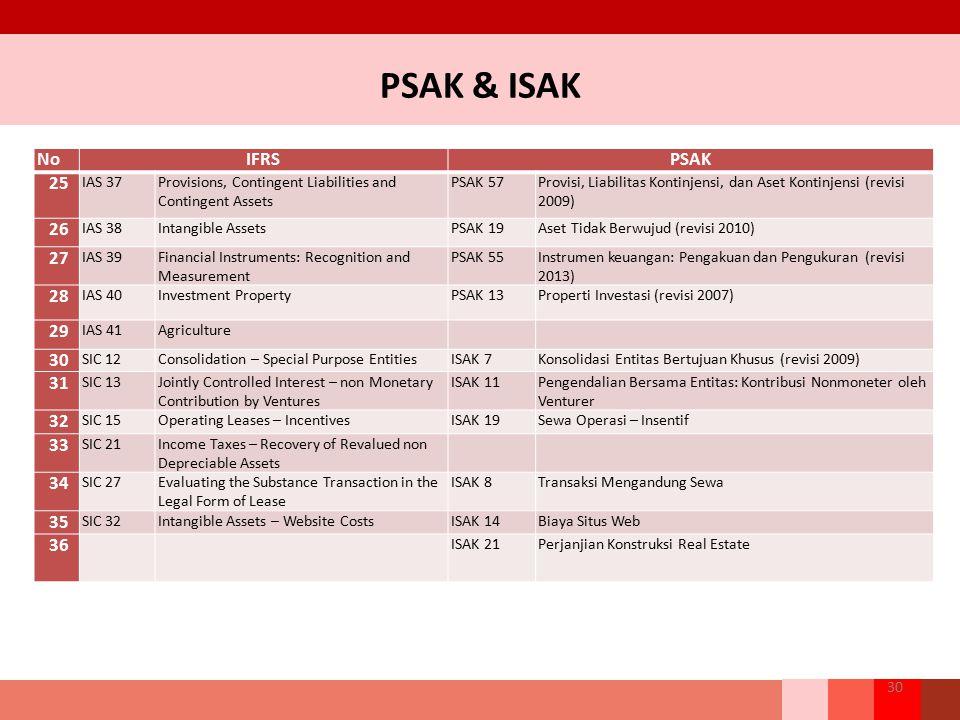 PSAK & ISAK 30 NoIFRSPSAK 25 IAS 37Provisions, Contingent Liabilities and Contingent Assets PSAK 57Provisi, Liabilitas Kontinjensi, dan Aset Kontinjen