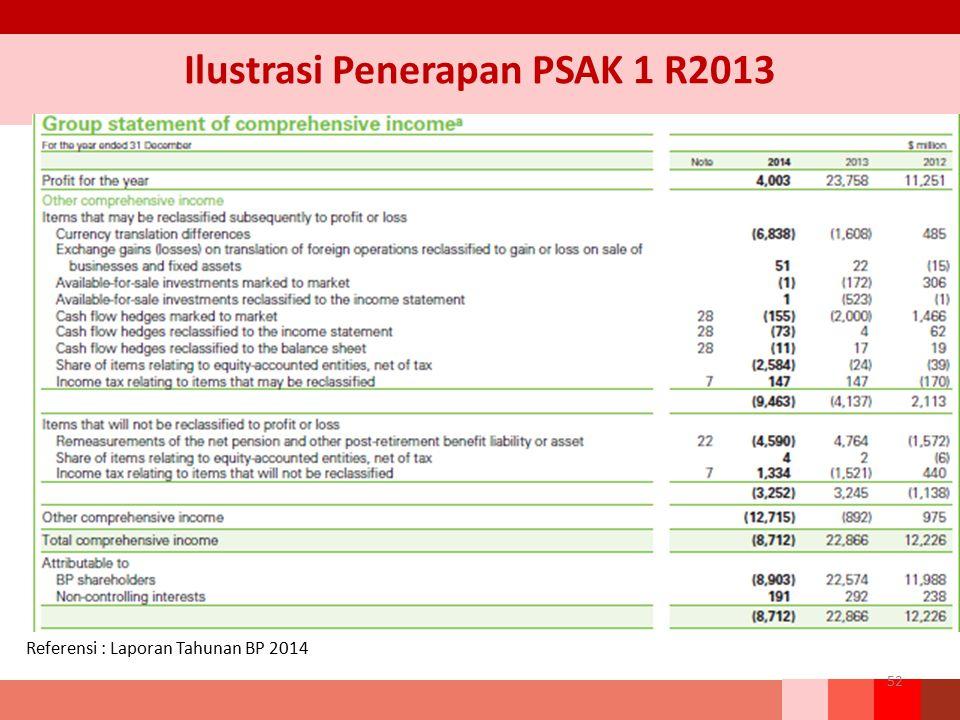Ilustrasi Penerapan PSAK 1 R2013 52 Referensi : Laporan Tahunan BP 2014