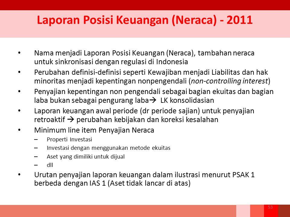 Laporan Posisi Keuangan (Neraca) - 2011 Nama menjadi Laporan Posisi Keuangan (Neraca), tambahan neraca untuk sinkronisasi dengan regulasi di Indonesia