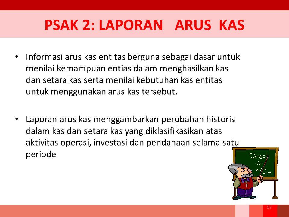PSAK 2: LAPORAN ARUS KAS Informasi arus kas entitas berguna sebagai dasar untuk menilai kemampuan entias dalam menghasilkan kas dan setara kas serta m